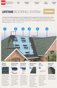Would you like a lifetime shingle roof?